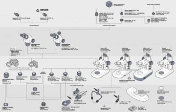 EN_system-overview_Stemi-508
