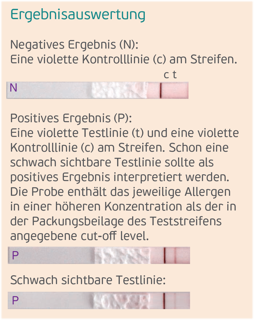 Ergebnisauswertung AgraStrip Allergen Tests